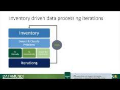 TAUS Translation Technology Webinar - Gert van Assche (DataMundi) & Matthias Heyn (SDL)